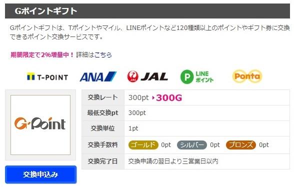 ハピタス→Gポイント3
