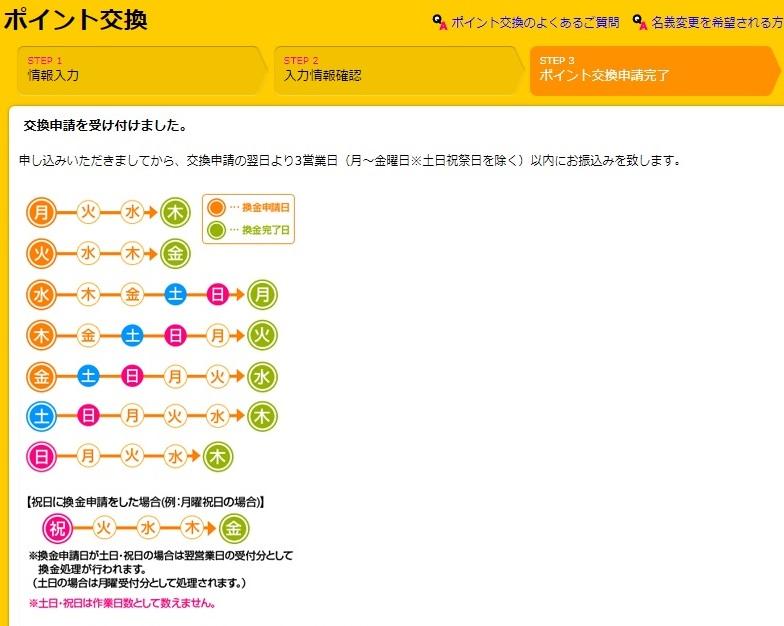 ハピタス→Gポイント8