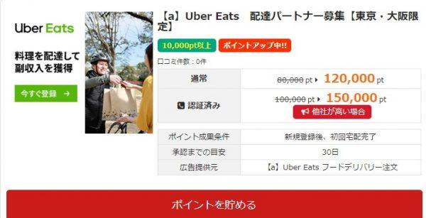 Uber Eats東京・大阪