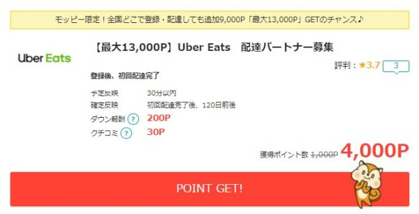 Uber Eats3月