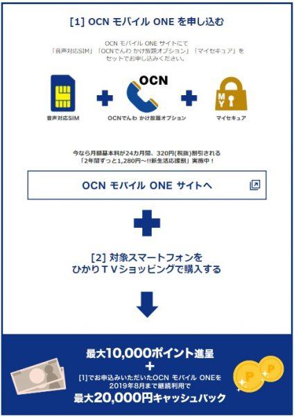 OCNモバイルONEひかりTVショッピングキャッシュバックキャンペーン条件