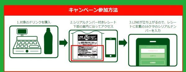 セブンイレブン限定LINEポイント50ptプレゼントバナー2