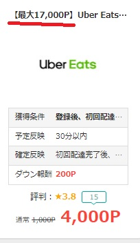 Uber Eatsモッピーで17000円にアップ1