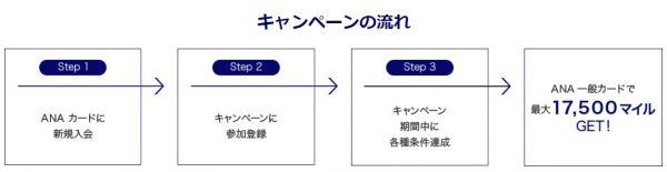 201907ソラチカカード入会キャンペーン4