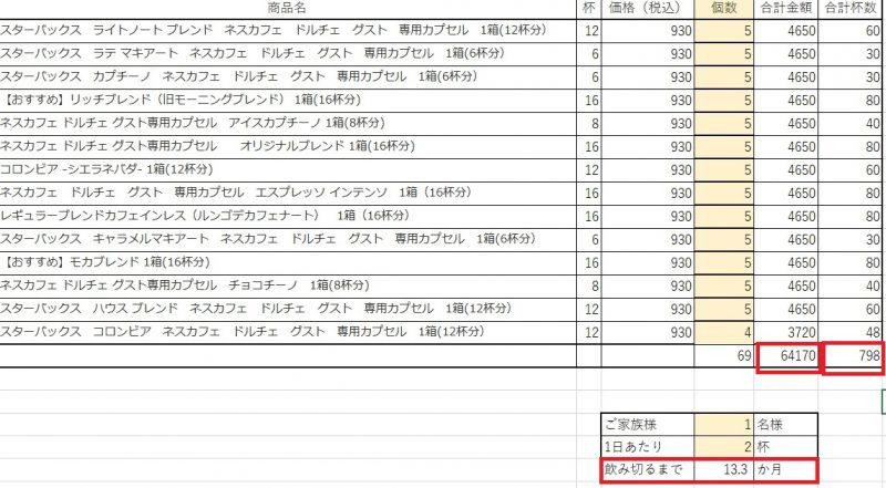 201911ネスレほっとひといきキャンペーン商品17