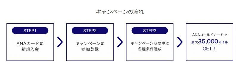 20200310anatokyuマスターカードECナビ5