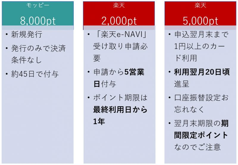 20200316楽天カードモッピー6