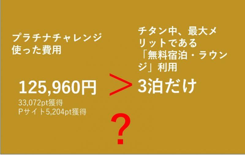 20200323チタンからゴールド降格4